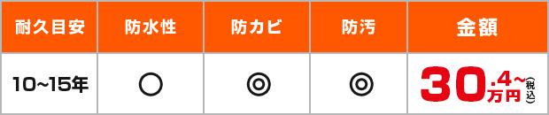耐久目安:10~15年、耐水性・防カビ・防汚・27.6万円~