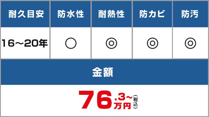 耐久目安:16~20年、耐水性・耐熱性・防カビ・防汚・69.3万円~